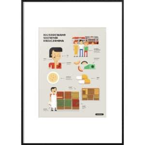 Plakat Ilustrowany słownik Scyzoryka