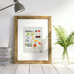 Mock up frame, decorated Scandinavian background, 3d render
